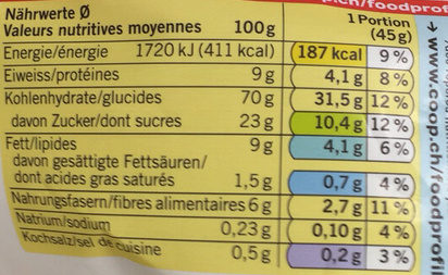 Knuspermüesli : aux pommes - Informations nutritionnelles - fr