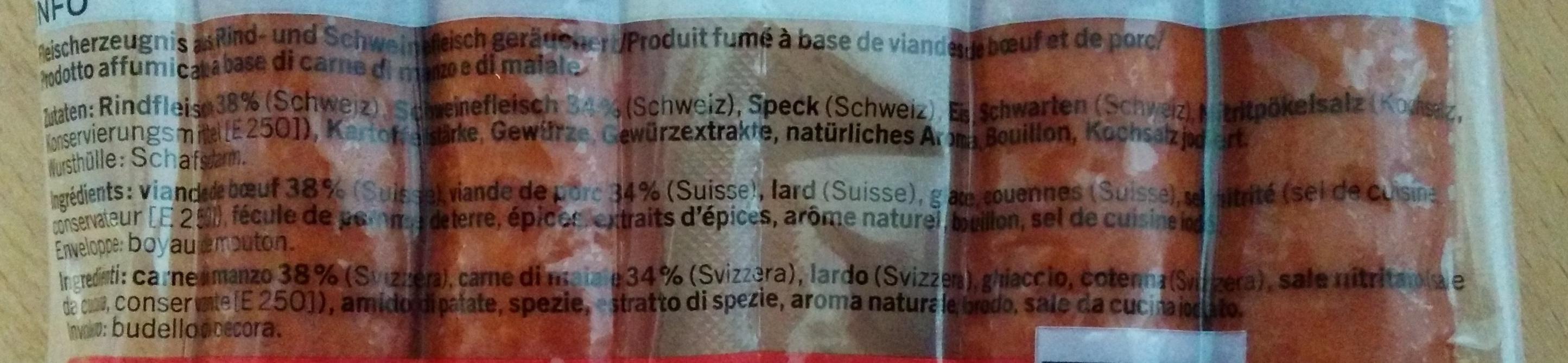 Saucisses de porc - Ingredients