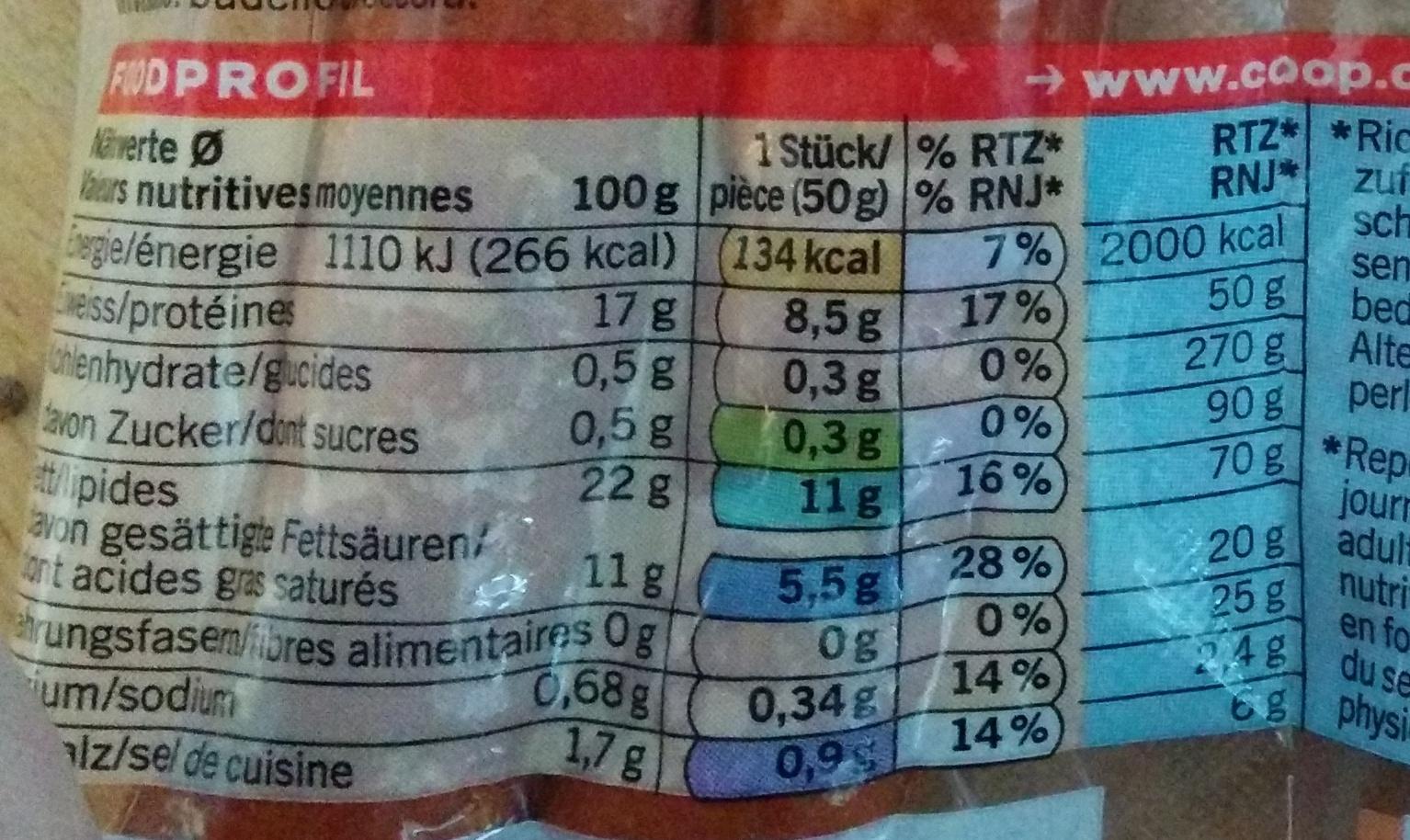 Saucisses de porc - Nutrition facts