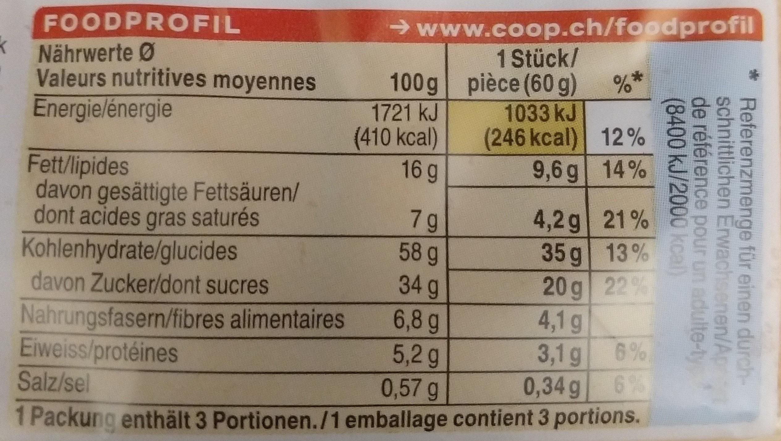 Petits pains aux poires - Informations nutritionnelles - fr