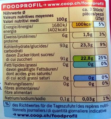 Naturaplan - Meringues bio - Valori nutrizionali - fr