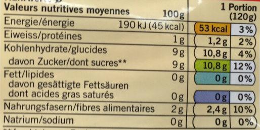 Qualité&Prix : Oreillons d'abricots non sucrés - Nutrition facts