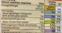 Qualité&Prix : Demi-pruneaux non sucrés - Nutrition facts - fr