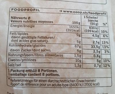 Tresse au beurre bio - Nutrition facts
