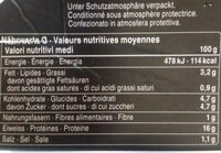 Beefsteak tartar - Valori nutrizionali - fr