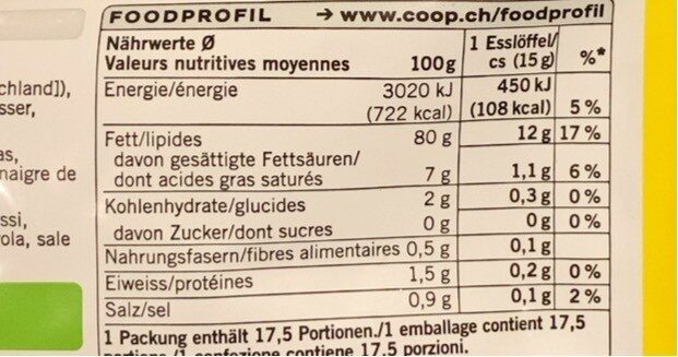 Coop Mayonnaise 80% Fett - Informations nutritionnelles - fr