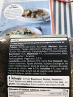 Paun con paira - Ingredienti - fr