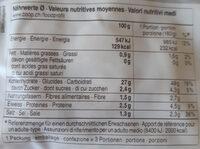 Gnocchi mit Kartoffeln - Informations nutritionnelles - fr