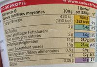 Jogurt myrtille - Nutrition facts