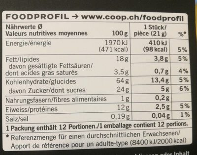 Cantucci Toscani - Fine food - Nutrition facts - fr