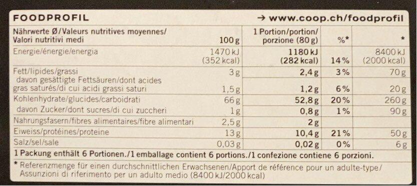 Tagliatelle all'uovo - Valori nutrizionali - fr