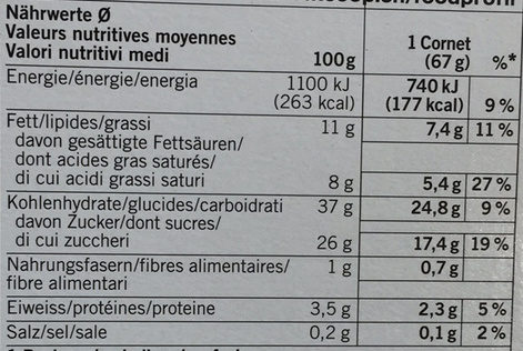 Cornets - Nutrition facts