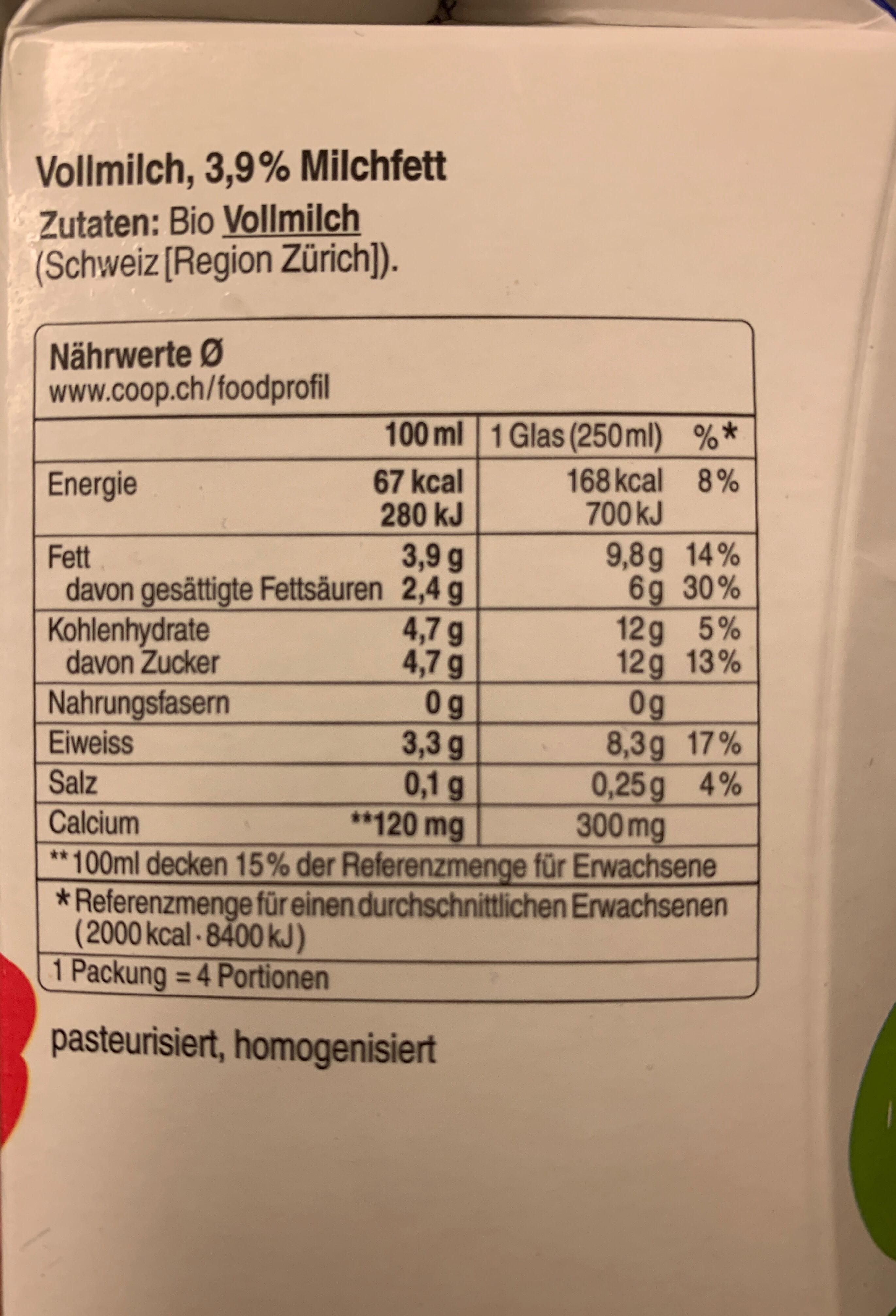 Zürcher Vollmilch - Ingredienti - de
