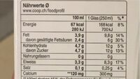 Zürcher Vollmilch - Valori nutrizionali - de