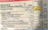 Germes de radis longs rouges - Voedingswaarden - fr