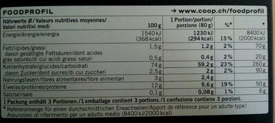 Tagliolini Al limone - Voedigswaarden