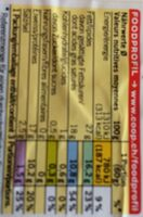 Feta AOP - Valori nutrizionali - fr
