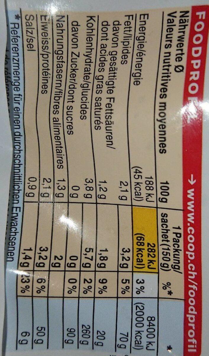 Épinards à la crème - Valori nutrizionali - fr