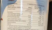 Sauce pour rôti - Valori nutrizionali - fr