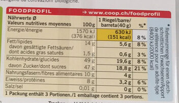 Abricot-amande - Nutrition facts