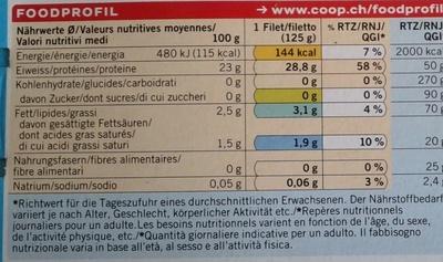 Coop Filets de saumon sauvage du Pacifique en portions - Informations nutritionnelles