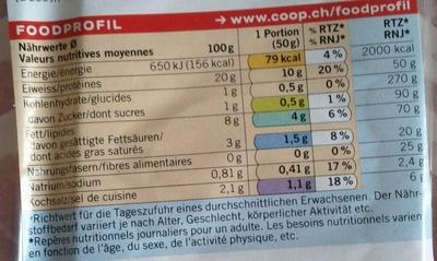 Jambon fermier - Informations nutritionnelles - fr