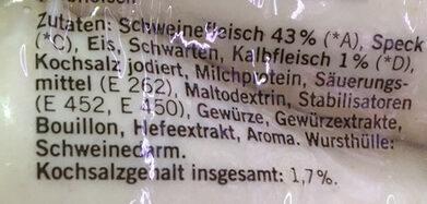 Bratwurst - Ingredienti