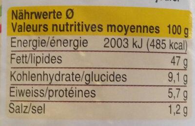 Sauce pesto verde - Nutrition facts