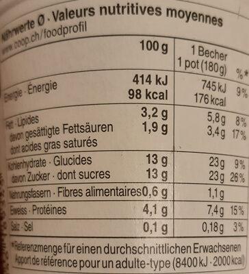 Yaourt mûre bio - Valori nutrizionali - fr