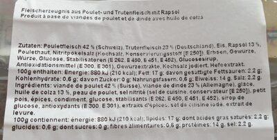 Qualité & Prix Charcuterie de volaille - Nutrition facts