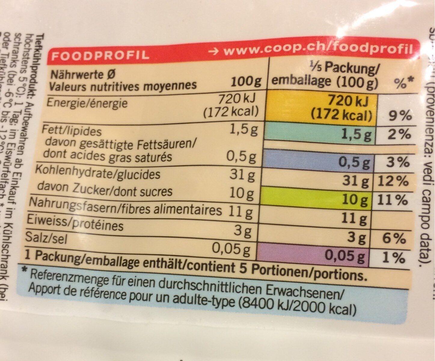 Marrons épluchés - Informations nutritionnelles - fr