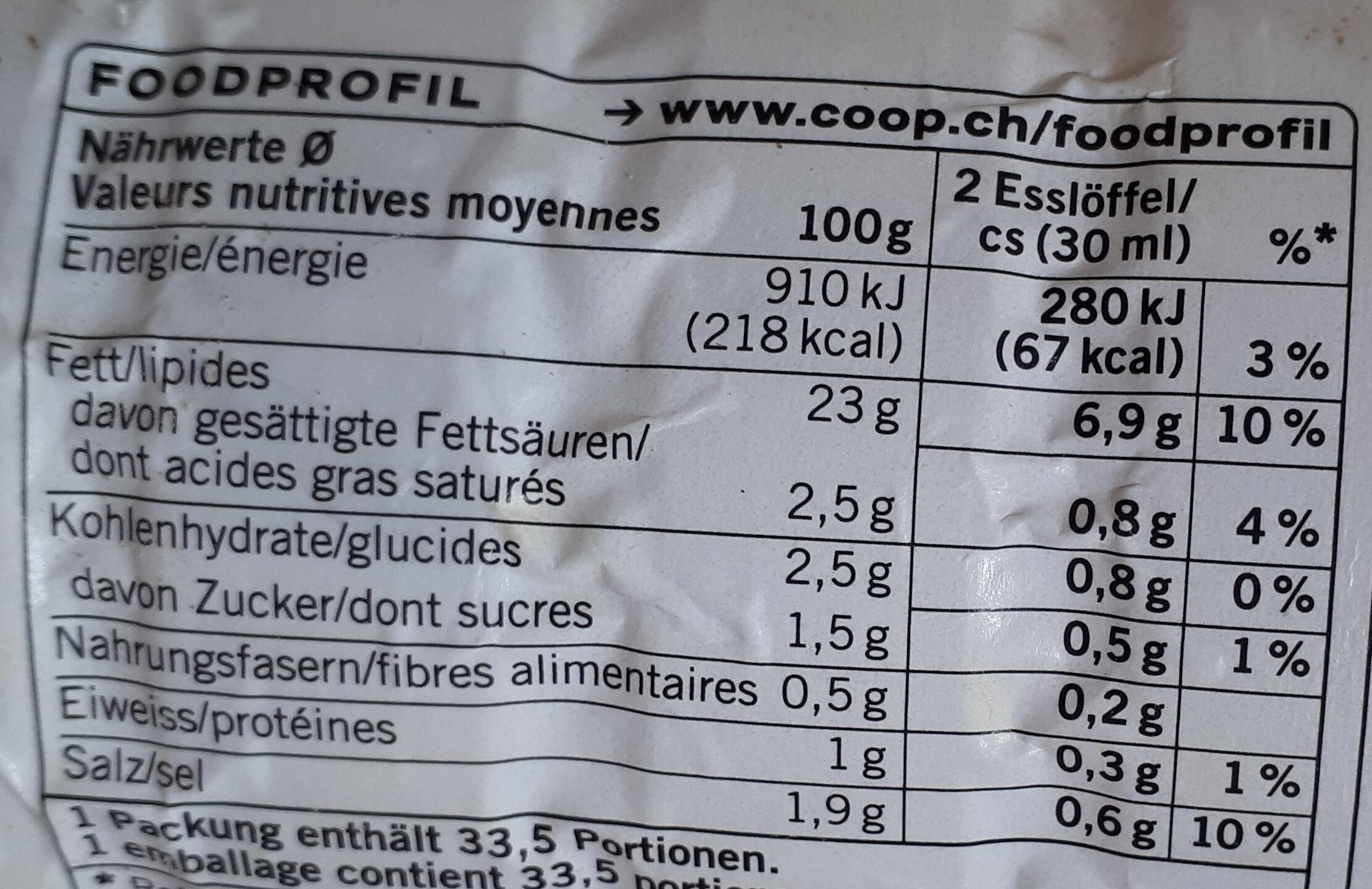 French Dressing - Valori nutrizionali - fr