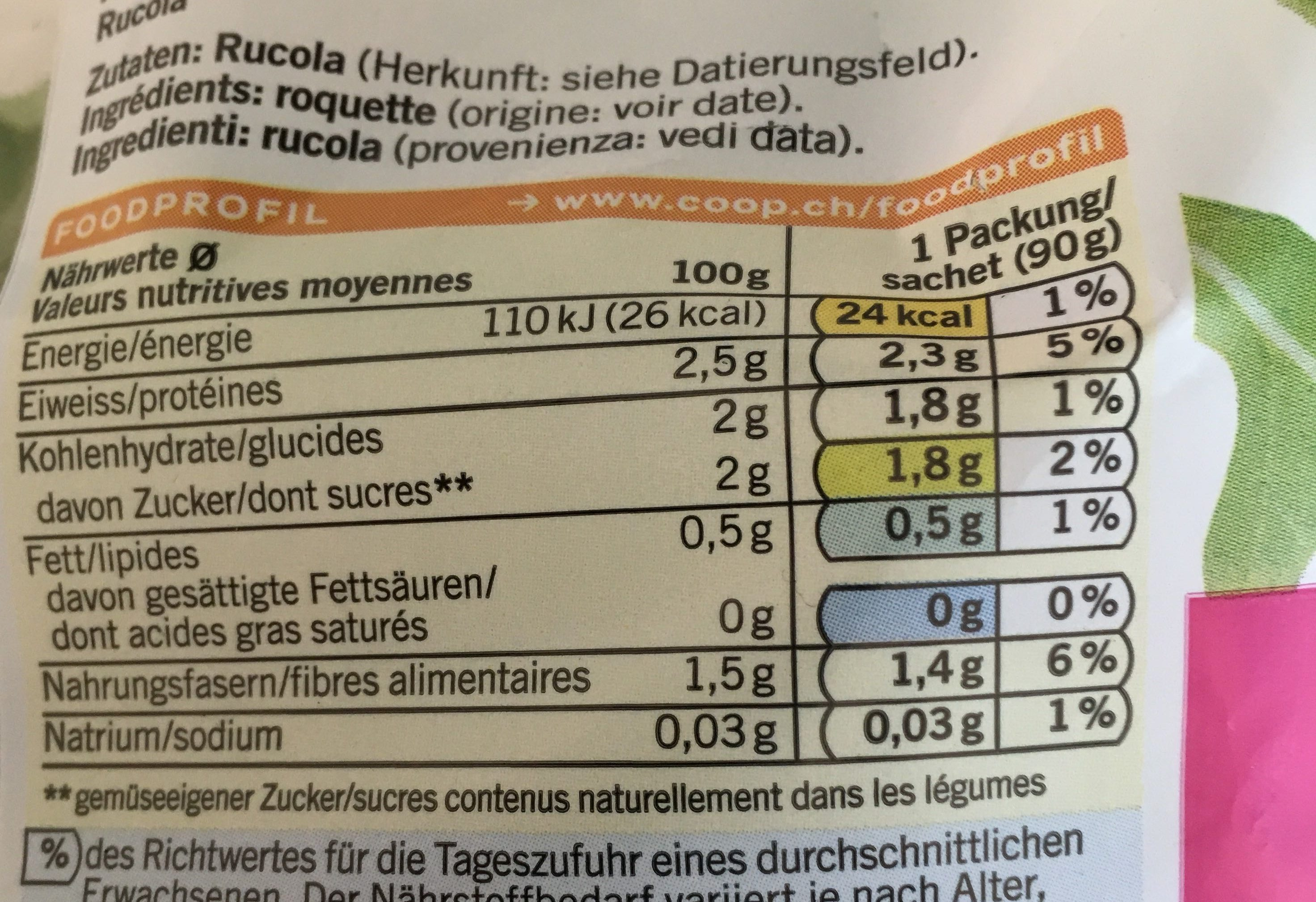 Roquette - Nutrition facts - fr