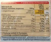 Linzerli à l'huile de palme - Nutrition facts