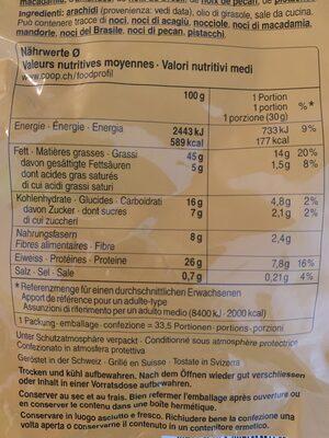Peanuts - Valori nutrizionali - fr
