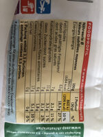 Noix - Nutrition facts