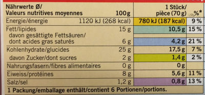 6 ramequins au fromage Quick and Tasty - Informations nutritionnelles - fr