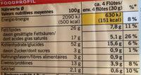 Flûtes au Gruyère - Nutrition facts
