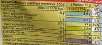 Müesli aux 5 céréales - Voedingswaarden - fr