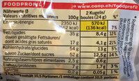 Praliné Lait Fourrées - Nutrition facts - fr