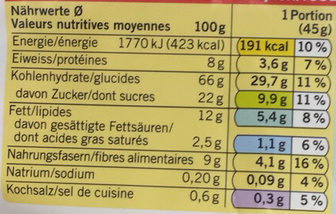 Red Fruit Knuspermüesli - Informations nutritionnelles