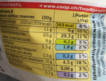 Muesli aux baies - Nutrition facts - fr