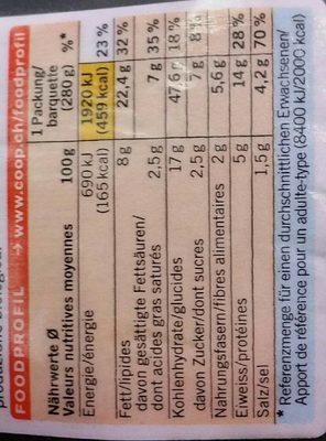 Salade de pâtes - Informations nutritionnelles - fr