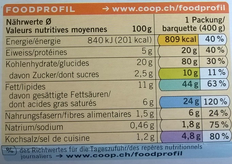 Cinque P - Voedingswaarden