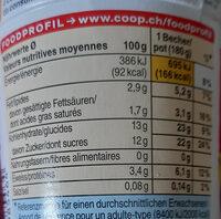 Jogurt Cerise - Nutrition facts - fr