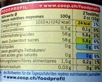 Confiture d'Abricot Bio - Informação nutricional - fr