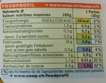 Olive giganti - Nutrition facts