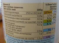 Potage de carottes à la noix de coco - Nutrition facts