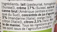 Jogurt à la Grecque - Ingredients