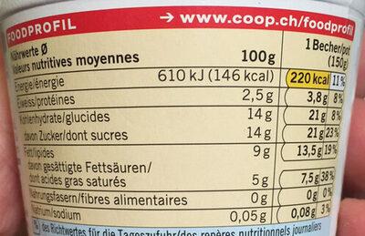 Jogurt à la Grecque - Nutrition facts